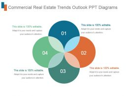 Commercial Real Estate Trends Outlook Ppt Diagrams