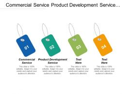 Commercial Service Product Development Service Manager Configuration Change Cpb