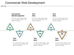 Commercial Web Development Ppt Powerpoint Presentation Inspiration Ideas Cpb