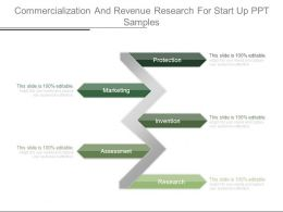 Commercialization And Revenue Research For Start Up Ppt Samples