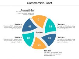 Commercials Cost Ppt Powerpoint Presentation Professional Design Ideas Cpb