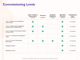 Commissioning Levels Architects Engineers Ppt Powerpoint Presentation Information