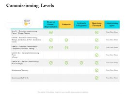 Commissioning Levels Ppt Powerpoint Presentation Portfolio Model