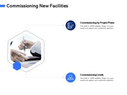 Commissioning New Facilities M3065 Ppt Powerpoint Presentation Slides Portrait