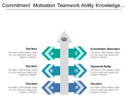 Commitment Motivation Teamwork Ability Knowledge Skills