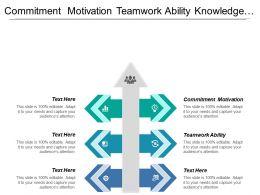 Commitment Motivation Teamwork Ability Knowledge Skills