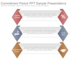 Commitment Period Ppt Sample Presentations