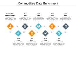 Commodities Data Enrichment Ppt Powerpoint Presentation Layouts Format Cpb
