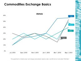 Commodities Exchange Basics Ppt Icon Images