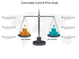 Commodity A And B Price Scale
