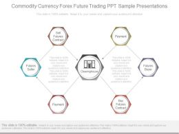 Commodity Currency Forex Future Trading Ppt Sample Presentations