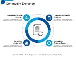 Commodity Exchange Commodities Exchange Basics Ppt Summary Show