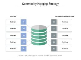 Commodity Hedging Strategy Ppt Powerpoint Presentation Gallery Graphics Cpb