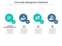 Commodity Management Dashboard Ppt Powerpoint Presentation Pictures Cpb