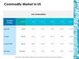 Commodity Market In Us Ppt Icon Microsoft