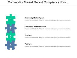 Commodity Market Report Compliance Risk Assessment Engagement Management Cpb