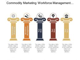 Commodity Marketing Workforce Management Customer Management Performance Reviews Cpb