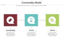 Commodity Model Ppt Powerpoint Presentation Layouts Topics Cpb