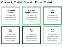 Commodity Portfolio Specialist Product Portfolio Research Innovation Portfolio