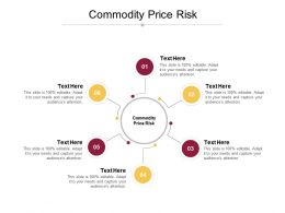 Commodity Price Risk Ppt Powerpoint Presentation Icon Elements Cpb