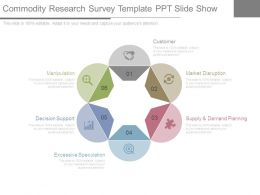 Commodity Research Survey Template Ppt Slide Show
