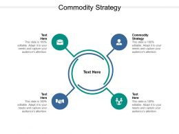 Commodity Strategy Ppt Powerpoint Presentation Styles Gallery Cpb