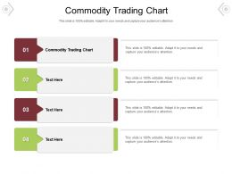 Commodity Trading Chart Ppt Powerpoint Presentation Ideas Deck Cpb