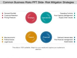 Common Business Risks Ppt Slide Risk Mitigation Strategies Ppt Slide Template
