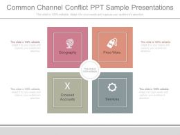 Common Channel Conflict Ppt Sample Presentations
