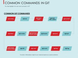 Common Commands In Git Branch Ppt Powerpoint Presentation Inspiration Graphics Tutorials