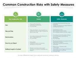 Common Construction Risks With Safety Measures