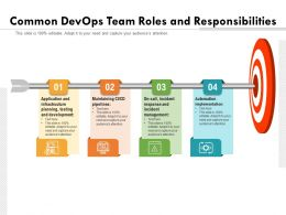 Common Devops Team Roles And Responsibilities