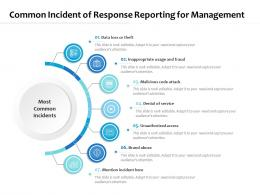 Common Incident Of Response Reporting For Management
