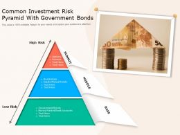 Common Investment Risk Pyramid With Government Bonds