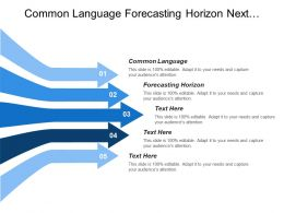Common Language Forecasting Horizon Next Quarter Current Fiscal Year