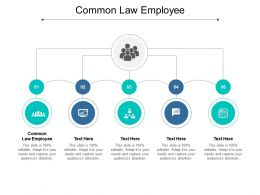 Common Law Employee Ppt Powerpoint Presentation Inspiration Rules Cpb