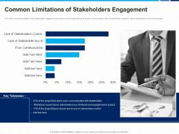Common Limitations Of Stakeholders Engagement Communication Interest Ppt Gridlines