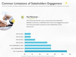 Common Limitations Of Stakeholders Engagement Interest Project Ppt Images