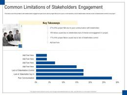 Common Limitations Of Stakeholders Engagement Management Ppt Infographics