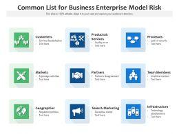Common List For Business Enterprise Model Risk