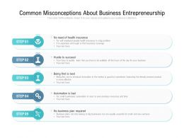 Common Misconceptions About Business Entrepreneurship