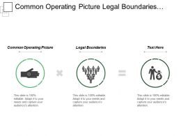 Common Operating Picture Legal Boundaries Heavy Equipment Code Conduct