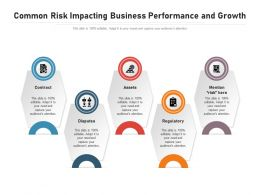 Common Risk Impacting Business Performance And Growth
