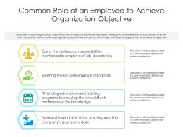 Common Role Of An Employee To Achieve Organization Objective