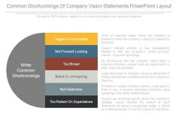 Common Shortcomings Of Company Vision Statements Powerpoint Layout