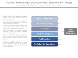 Common Shortcomings Of Company Vision Statements Ppt Design