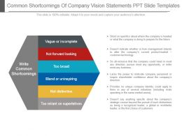Common Shortcomings Of Company Vision Statements Ppt Slide Templates