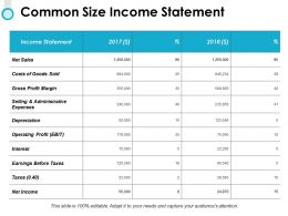 Common Size Income Statement Administrative Expenses Ppt Presentation Slides