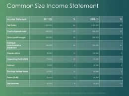 Common Size Income Statement Earnings Ppt Powerpoint Presentation Model Example Topics