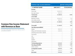 Common Size Income Statement With Revenue As Base